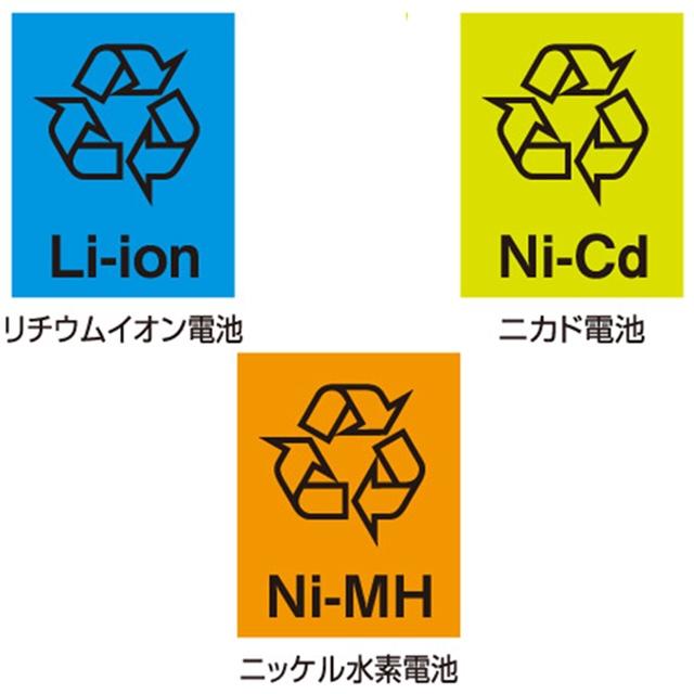 リチウム電池の回収について